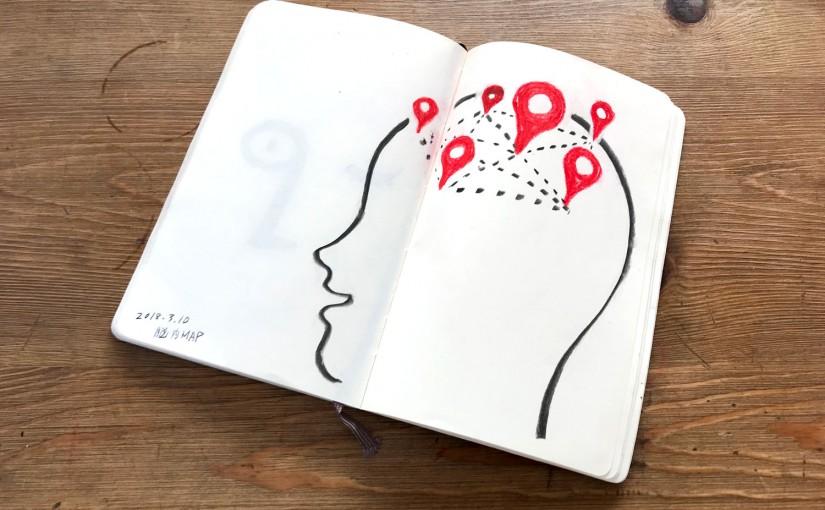 脳内MAP